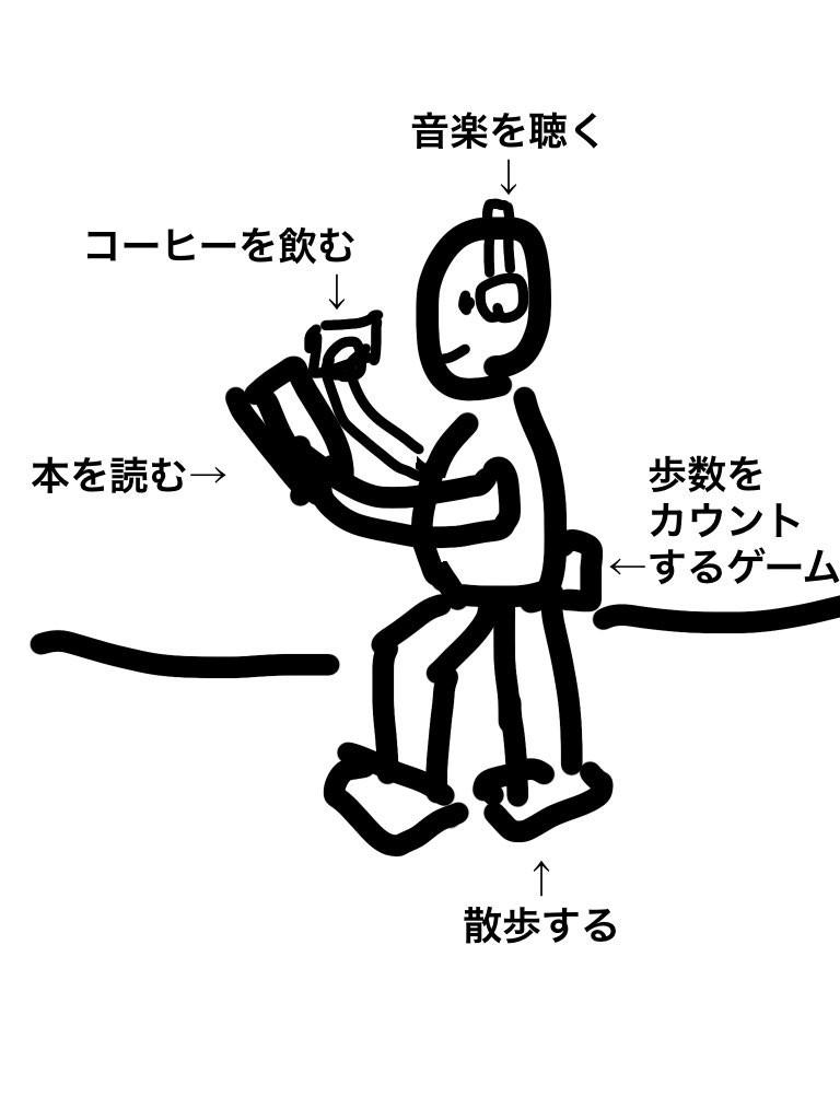 ▲▼網友發現「減壓246%的方法」  全部做完快樂似神仙!(圖/取自TWITTER/帳號名稱@yukiyama2003)