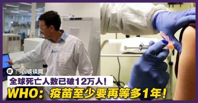 全球死亡人數已破12萬人!WHO:疫苗至少要再等多1年!