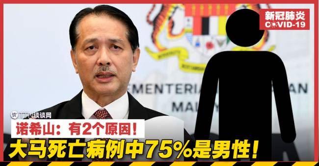 大馬死亡病例中75%是男性!諾希山:有2個原因!