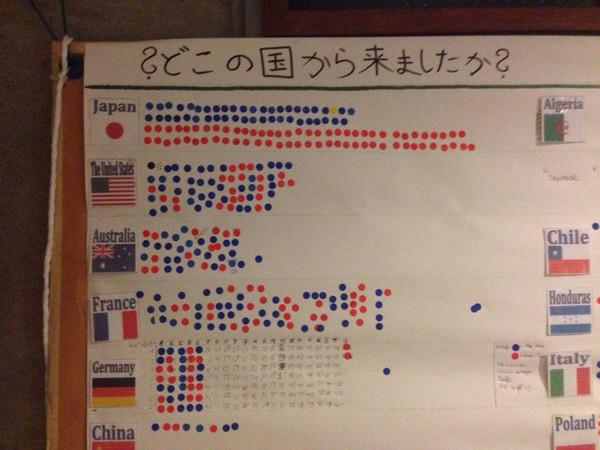 連貼貼紙的方式,也能看出各國民族性